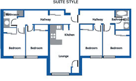 Suite Style Room