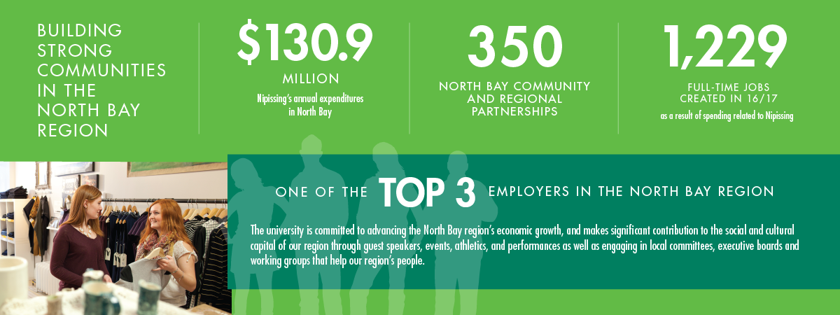 Economic infographic Top 3 employer