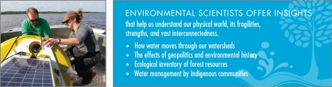 Economic infographic 3x1 environmental science research