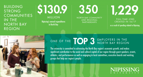 Economic Infographic 3x2 Top 3 employer