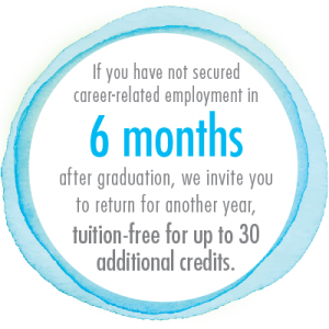 If you have not secured career-related employment in 6 months after graduation we invite you to return for another year tuition-free for up to 30 additional credits