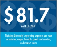 Economic Infographic 1x1 operating expenses