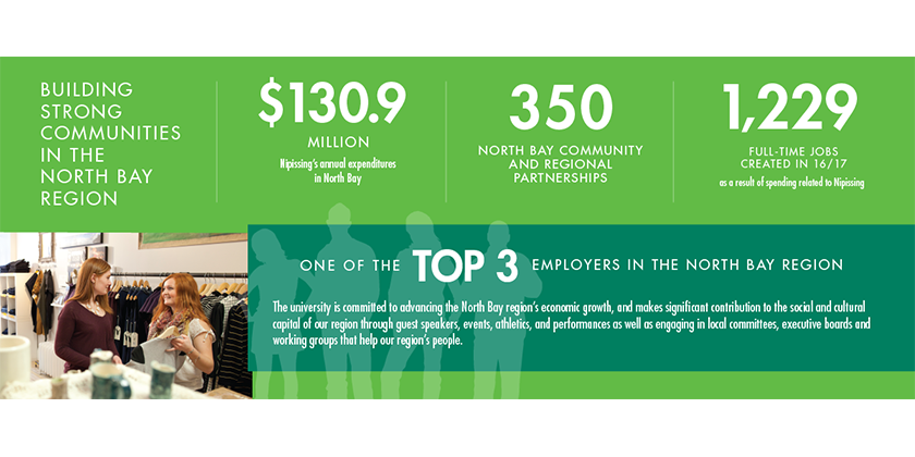 Infographic - Building strong communities in the North Bay region